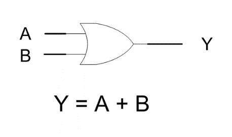Logika or